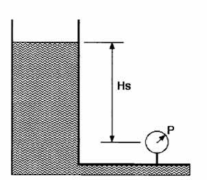 هيدروليكهاي موجود درسيستم System Hydraulics